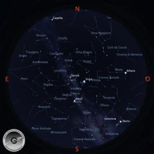 cielo del mese