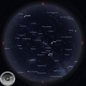 cielo del mese sett 2