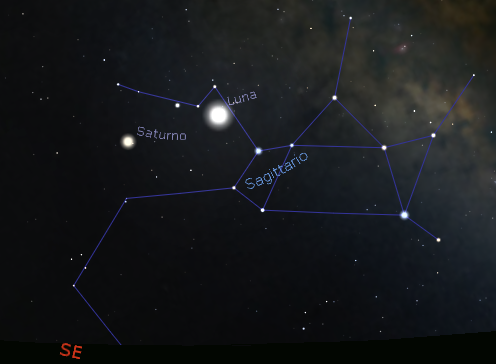 Congiunzione Luna-Saturno