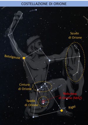 DICEMBRE - Orione