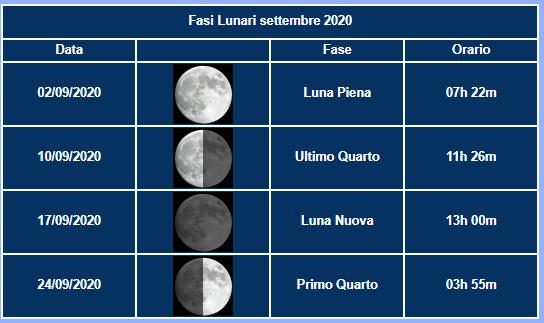 SETTEMBRE_luna