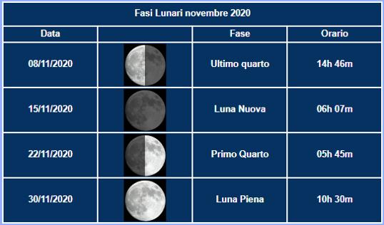 NOVEMBRE_Luna