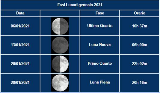 GENNAIO_luna