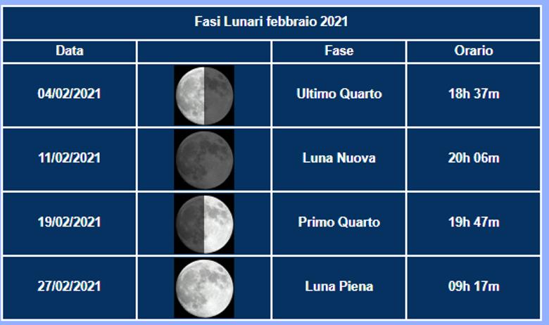 FEBBRAIO_luna