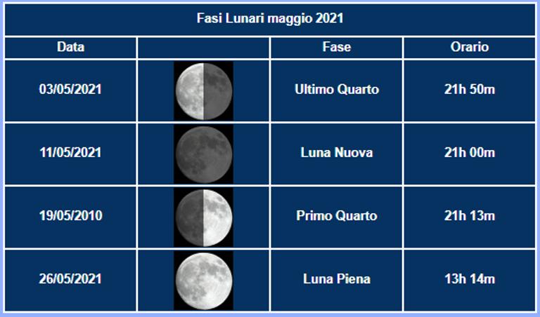 MAGGIO_2021_fasi_luna