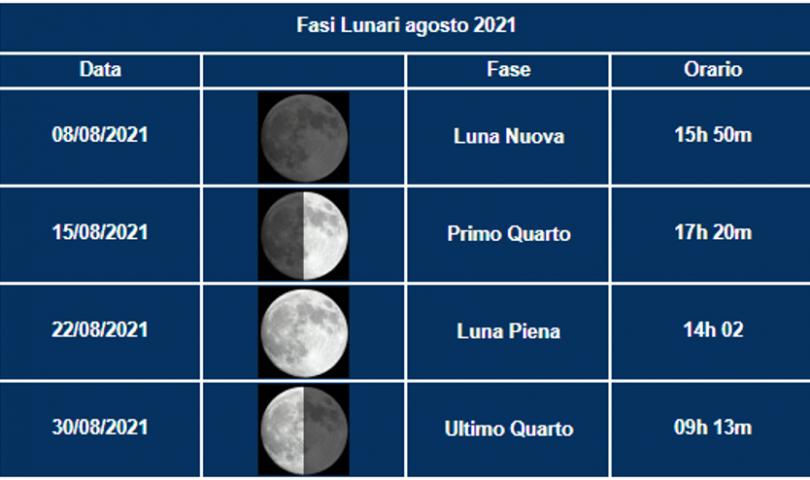 AGOSTO_2021_moon