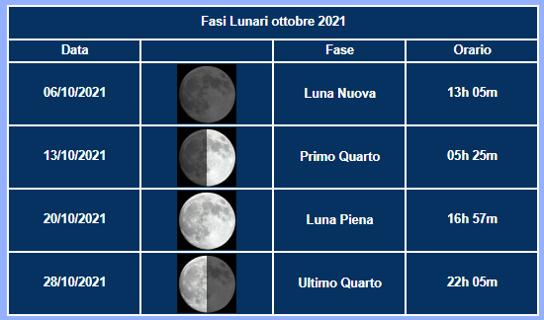 OTTOBRE_2021_luna